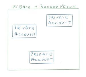 VCBase